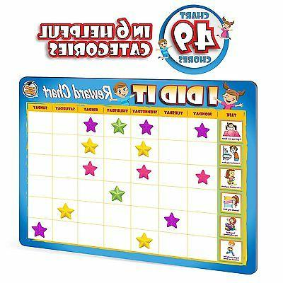 Kids Reward Behavioral Board